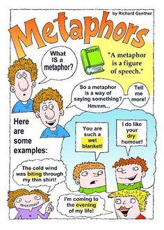 What exactly is a metaphor? #writingtips