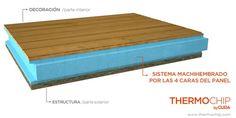 THERMOCHIP® ha desarrollado el sistema de aislamiento continuo, el único panel sándwich de madera del mercado con machihembrado en las cuatro caras del panel | #panel #madera #aislamiento