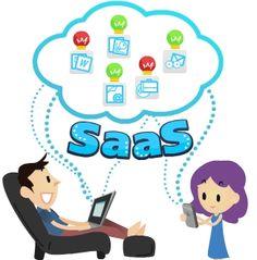Cloud Computing - saas