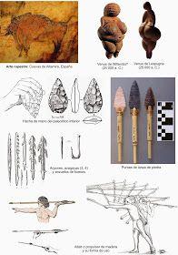 Tu viaje del tiempo: ARTE DE LA PREHISTORIA (II) World History, Art History, Rock Identification, Early Humans, Primitive Survival, Survival Skills, Survival Items, Survival Gear, Stone Age