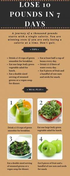 How to lose weight in a week.as much as 20 pounds. Faster than you ever thought possible.and then go ahead to keep it off (Fat Loss Diet Lose 20 Pounds) Lose 15 Pounds, Losing 10 Pounds, Lose Weight In A Week, How To Lose Weight Fast, Losing Weight, Loose Weight, Weight Gain, Reduce Weight, Body Weight