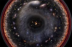 This Is the Entire Universe Squeezed into One Image