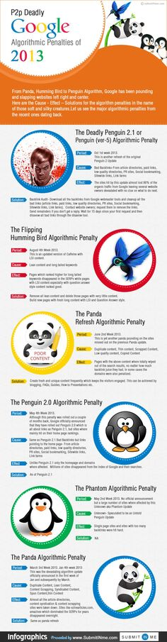 Penalties Of The   in last year Seo Digital Marketing, Viral Marketing, Online Marketing, Internet Marketing, Media Marketing, Seo Services Company, Best Seo Services, Wordpress, Social Media Trends