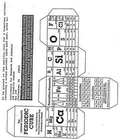Tabela periódica - Cubo