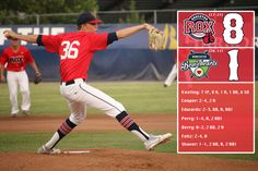 Eric Keating's strong performance on the mound lifted the Rox over Worcester 8-1 yesterday!