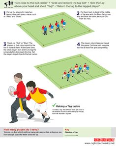 Make Tag tackle Rugby Drills, Rugby Games, Tag Rugby, Rugby Coaching, Rugby Training, Pe Ideas, Physical Education Games, Player 1, Team Names