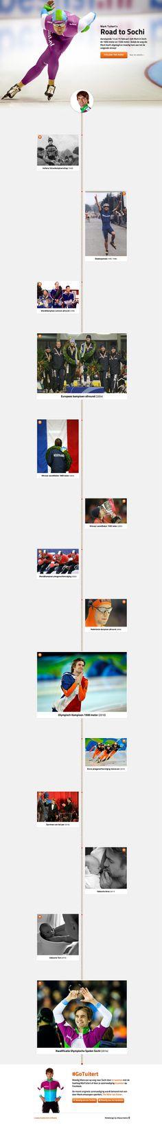 Singel page responsive webdesign for olympic speedskating champion Mark Tuitert