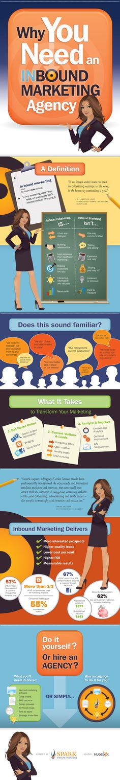 Inbound Marketing: An Infographic. Great resource for Time to your marketing. Marketing Automation, Inbound Marketing, Marketing Guru, Marketing Plan, Business Marketing, Content Marketing, Internet Marketing, Social Media Marketing, Online Marketing