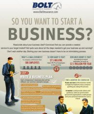 So you want start a business infographic