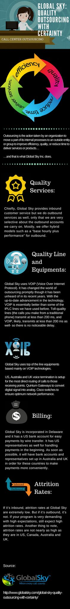 Global Sky is providing quality and satisfied services for their valued customers with an outsource with certainty operation to be the Best Call Center . Global Sky - Quality Outsourcing with Certainty Call Support, Philippines, Sky, Heaven