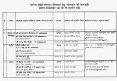 MGNREGA MP: मध्यप्रदेश में मनरेगा संबंधी शिकायतों की जांच के ल...