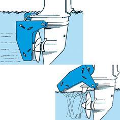 """Ruddersafe  für Boote bis 6,50 m (21"""") No. 2 sowie Ruddersafe für Boote bis 8,50 m (28"""") No. 3 bei wellenshop.de"""