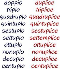 Aggettivi numerali moltiplicativi