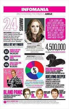Infomania: Adele