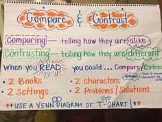 Anchor Charts~ Compare & Contrast