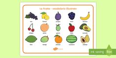 Risultati immagini per flash card italiano frutta