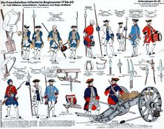 Military Art, Military History, Conquistador, Luis Xiv, Frederick The Great, Seven Years' War, Military Operations, American Revolutionary War, Army Uniform