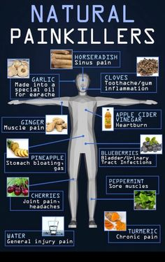 natural cures Natural health remedies tips are offered on our internet site. Read more and you will not be sorry you did. Health Facts, Health And Nutrition, Health And Wellness, Health Tips, Health Fitness, Health Benefits, Health Care, Holistic Nutrition, Proper Nutrition