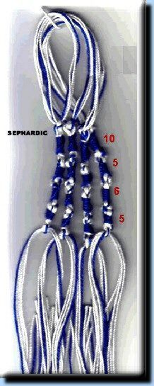 How to tie the tzitzit (hyakinthinos), Tefillin, About Tallit