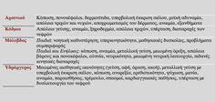 ΔΙΟΡΑΤΙΚΌΝ: Βρέθηκαν κάδμιο και αρσενικό στην ατμόσφαιρα μεγάλων ελληνικών πόλεων και 5 χρόνια τώρα κανένα ΜΜΕ δεν ασχολείται.