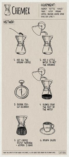 Pour Over Coffee, Drip Coffee, Coffee Cups, Chemex Coffee, Coffee Drinks, Coffee Doodle, Coffee Brewing Methods, Recipe Drawing, Coffee Guide