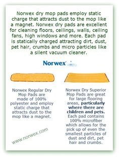 1000 Images About Flooring On Pinterest Norwex Mop