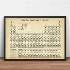 Periodic Table of The Elements Chart Chemical Science Prints Canvas Wall Art Nordic Painting Pictures Home Room Decor Posters In China, Canvas Art Prints, Canvas Wall Art, Painting Prints, Chemistry Periodic Table, Types Of Art Styles, Nordic Art, Nordic Style, Cheap Paintings