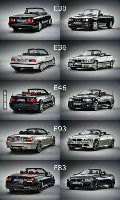 BMW Modell Evolution Your Ingo aus der AutoErlebniswelt-Tü Taunus - Alles run. BMW Modell Evolution Your Ingo aus der AutoErlebniswelt-Tü Taunus - Alles rund ums Auto - Bmw 3 Cabrio, M4 Cabriolet, Bmw E30 Coupe, Auto Jeep, Bmw Autos, Evolution, Carros Bmw, Bmw Convertible, Bmw Love