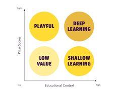 Educational App - Cooney Center