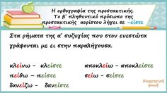Η προστακτική και η ορθογραφία της Greek, Education, School, Youtube, Kids, Grammar, Young Children, Boys, Children