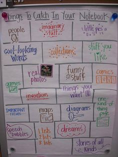 Stuff to catch in your writer's notebook - vocabulary words, writing definitions, dead word replacements, spelling list, etc. cute idea to give them a writing bingo of topics to choose from in their notebook Writing Lessons, Writing Resources, Teaching Writing, Writing Activities, Writing Ideas, Teaching Ideas, Creative Writing, Literacy Games, Alphabet Activities