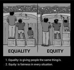 I think that equity is more important than equality.So we should apply equity in every situation rather than equality in every situation☺ Wisdom Quotes, True Quotes, Motivational Quotes, Sucess Quotes, Meaningful Pictures, Faith In Humanity, Reality Quotes, Inspiring Quotes, Inspiring Pictures