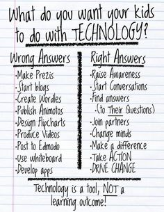 What is the Purpose of Using Technology in the Classroom? | Social Media Classroom | Scoop.it