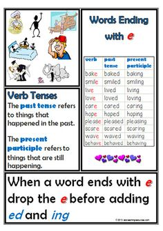 Words Ending with 'e' | Spelling Rule | Chart www.abcteachingresources.com Abc Phonics, Phonics Rules, Spelling Rules, Phonics Words, Spelling Activities, Grammar Rules, Teaching Phonics, Spelling And Grammar, Teaching Resources
