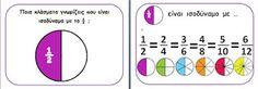 Καρτέλες για την πινακίδα για την ισοδυναμία κλασμάτων. Οι καρτέλες αυτές είναι για την πινακίδα των μαθηματικών. Μπορείτε να τις κατεβάσετε σε μορφή pdf από το ιστολόγιο.