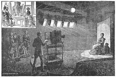 """Unidentified photographer/creator  Photography studio with Electric Light 1883 In the section """"Artificial Light and its Application to Photography"""", Fig.10 is on p.115 of """"The Progress of Photography since the Year 1879"""" by Dr. H.W. Vogel (Philadelphia, Edward L. Wilson, 1883)"""