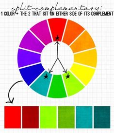 Complementary colors and general color theory in interior design, Triad Color Scheme, Split Complementary Color Scheme, Complimentary Colors, Color Schemes, Vibrant Colors, Warm And Cool Colors, Basic Colors, Color Wheel Projects, Opposite Colors