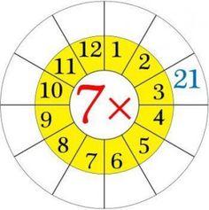 multiplication worksheets wheels for kıds (10) « Preschool and Homeschool