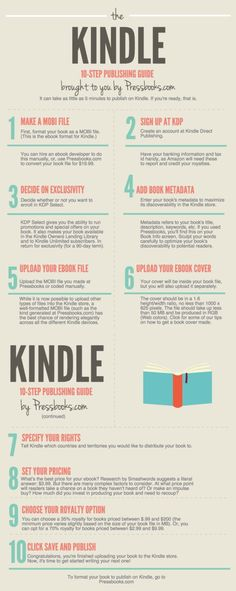 What you need to do to publish your book on Kindle #infographic