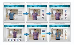 cc9ab4a44b24 Augmented Reality Virtual Dressing Fitting Room App allows shoppers to  try  on  clothes online.