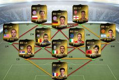 FIFA Ultimate Team Team of the Week (TOTW) – September 10th