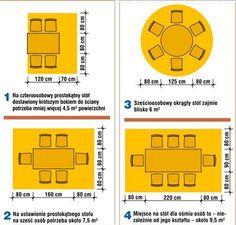 Jak urządzić wygodną JADALNIĘ: wymiary stołu i ustawienie krzeseł. 10 dobrych pomysłów na JADALNIĘ w KUCHNI lub salonie - Urzadzamy.pl