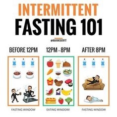 """6,890 Likes, 170 Comments - Learning To Count Calories✏️ (@howtocountcalories) on Instagram: """" INTERMITTENT FASTING ⠀⠀ Can you imagine a """"diet"""" where you don't eat for 16 hours…"""""""
