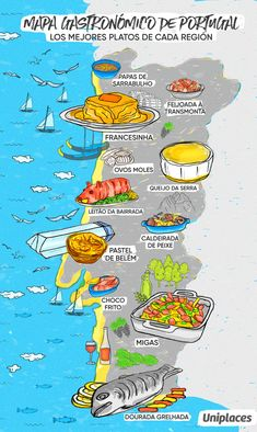 Regional food map infographic of Portugal as well as other European countries Video Rezept Portuguese Culture, Learn Portuguese, Portuguese Food, Portugal Vacation, Portugal Travel, Portugal Trip, Visit Portugal, Spain And Portugal, Algarve