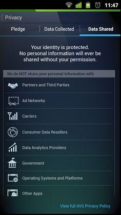 AVG Short Data Privacy Notice app