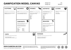 Gamification_model_canvas