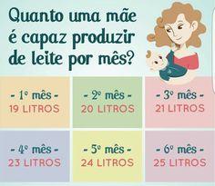 "851 curtidas, 15 comentários - Maternidade com Gi Girardello (@maternidadecomgigirardello) no Instagram: ""➡De olho nas dicas! . #leitematerno #amamentacao #amamentando #leite #mcgg #blogdemae #blogueiras…"""