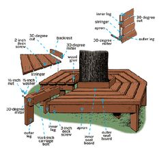 Step by step directions on how to build a Tree Bench- I love tree benches and I have a tree! So now all I need are the skills to build one of these! Haha :) Not holding my breath!