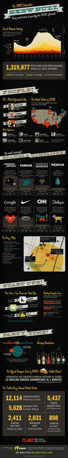 SXSWi 2012's Most Buzzed About People Events and Startups #infographic #tech #pinterest