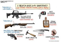 Michael Ramirez on liberal gun-idiocy.